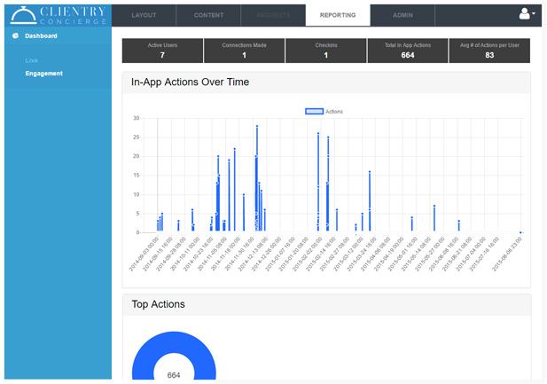 digital transformation angularjs enerprise app appfoundation
